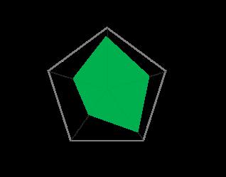 フッ素プランの特徴